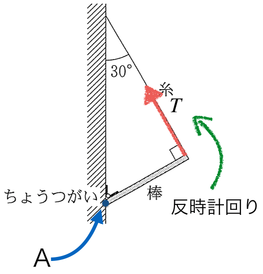 1-5.007