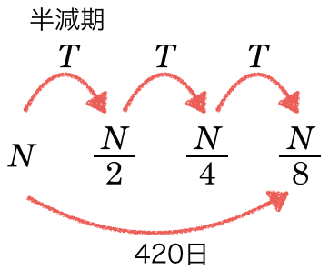 t6.004
