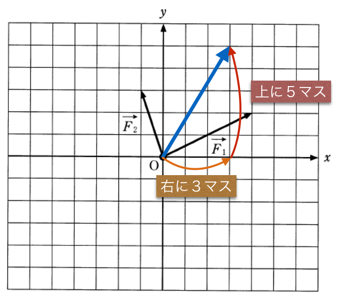 1B-1-7