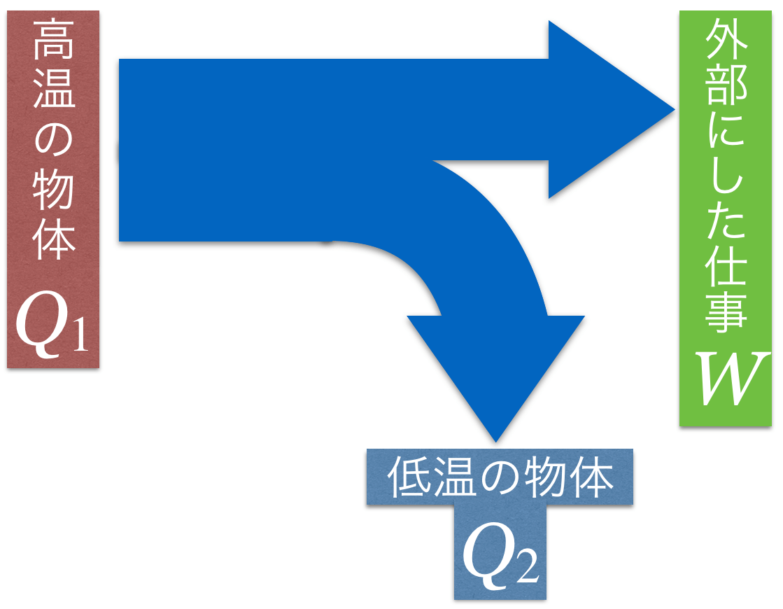 1B-2-1