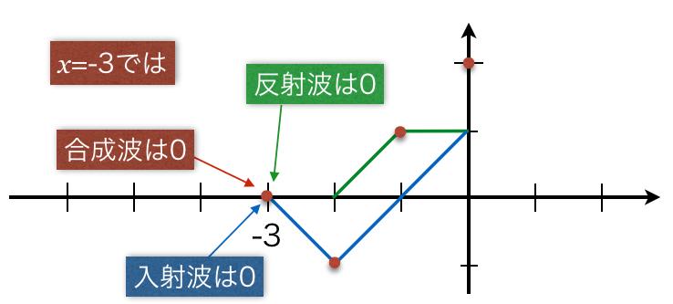 1B-4-10