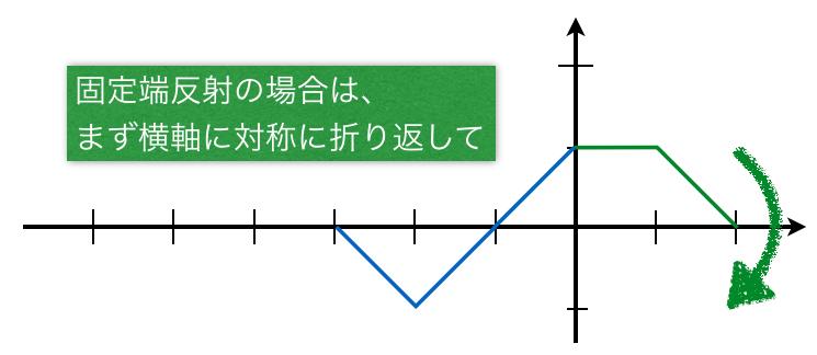 1B-4-12