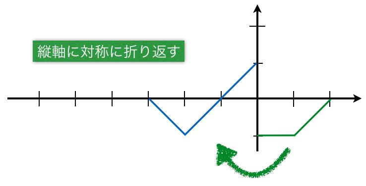 1B-4-13