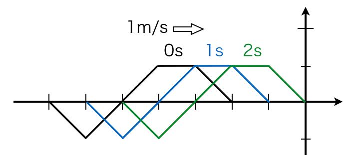 1B-4-4