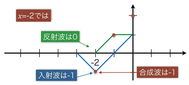 1B-4-9