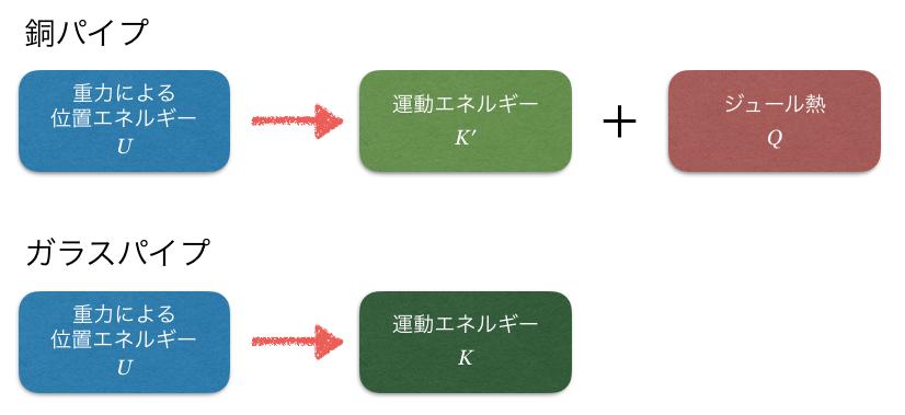 1B-5-4