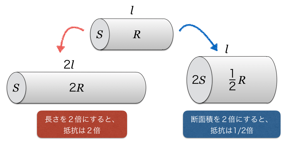 1Bt5-5