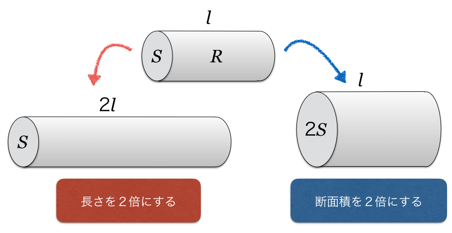 1Bt5-6