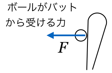 1t-1-2