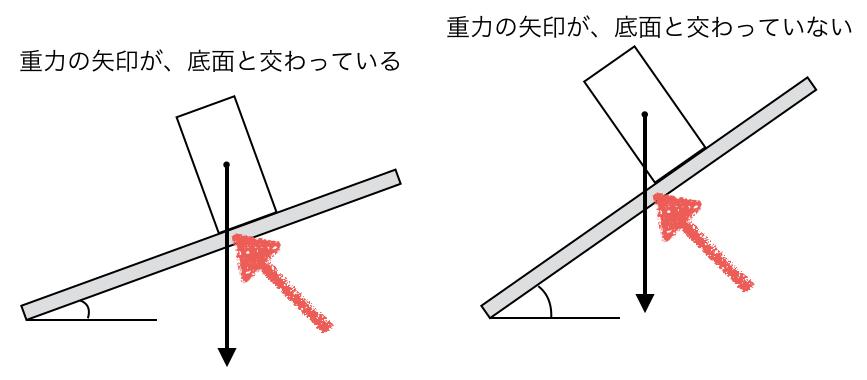 1t-4-2