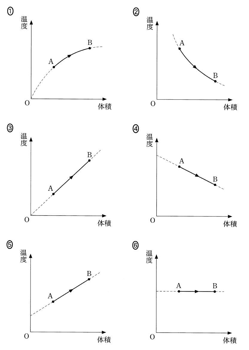 1t-5-2
