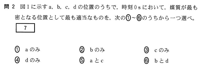 2BA-2