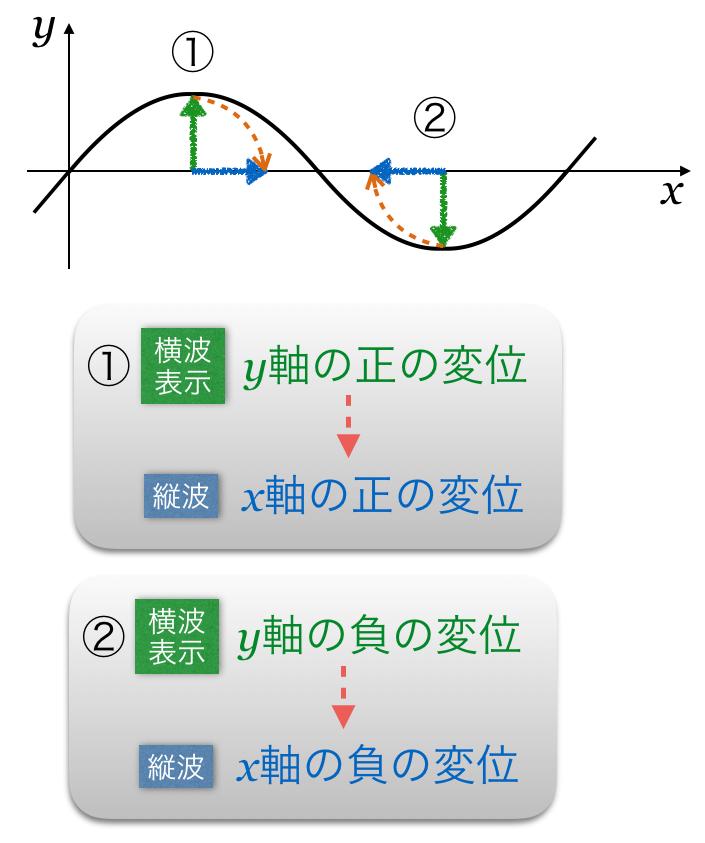 2BA-9