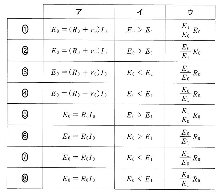 2tA2-2