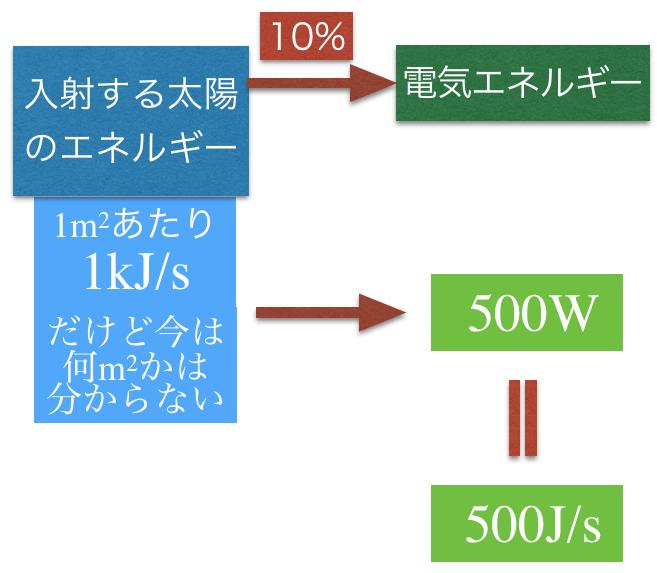 1bt-2-4