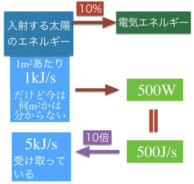 1bt-2-5