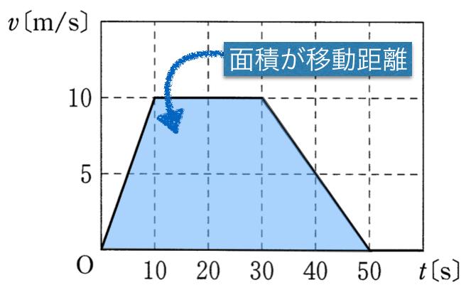 3bt-A-3