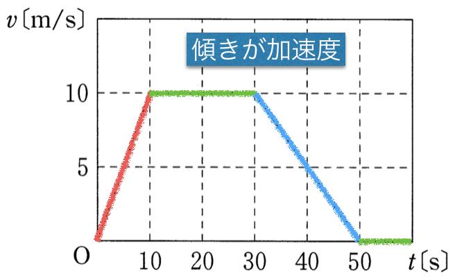 3bt-A-4