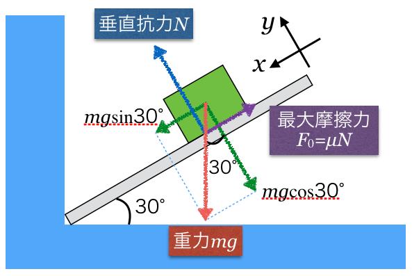 3bt-B-11