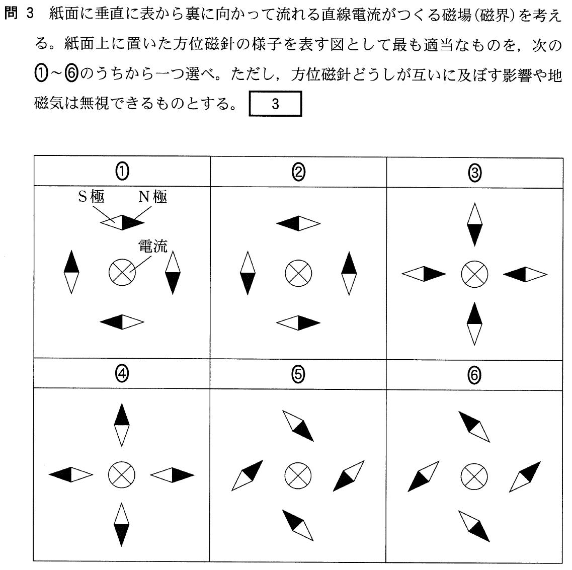 使い方 方位 磁針