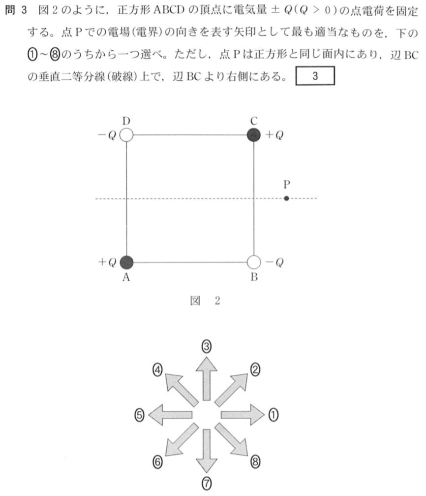 センター2018物理第1問 問3「点...