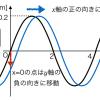 センター2016物理第1問 問3「正弦波の式」