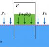 センター2016物理基礎第1問 問3「大気圧と水面」