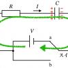 センター2018物理第2問A「コンデンサーを含む電気回路の過渡現象」