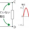 センター2015物理第2問A「ダイオードを含む交流回路」