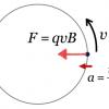 センター2015物理第2問B「サイクロトロン」