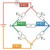 センター2015物理追試第2問A「直流回路・コンデンサー」